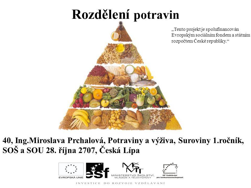 40, Ing.Miroslava Prchalová, Potraviny a výživa, Suroviny 1.ročník, SOŠ a SOU 28.