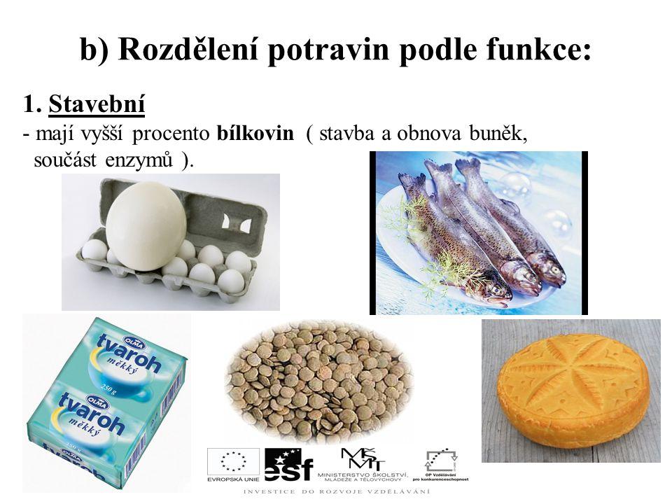 Další příklady živočišných potravin