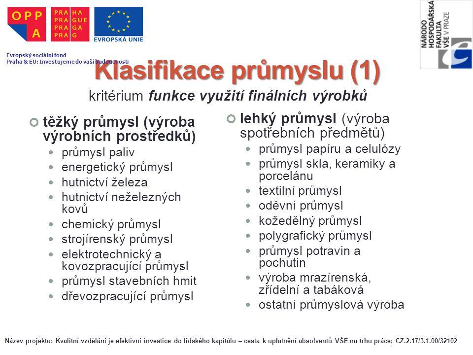 Klasifikace průmyslu (1) těžký průmysl (výroba výrobních prostředků) průmysl paliv energetický průmysl hutnictví železa hutnictví neželezných kovů che