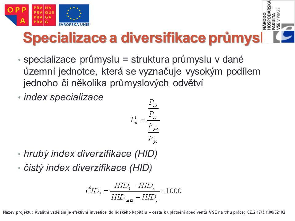 Specializace a diversifikace průmyslu specializace průmyslu = struktura průmyslu v dané územní jednotce, která se vyznačuje vysokým podílem jednoho či