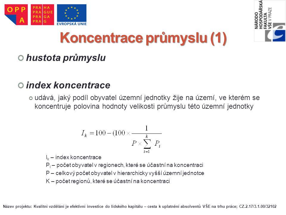 Koncentrace průmyslu (2) koeficient koncentrace (lokalizační kvocient) vyjadřuje porovnání úrovně koncentrace průmyslu (resp.