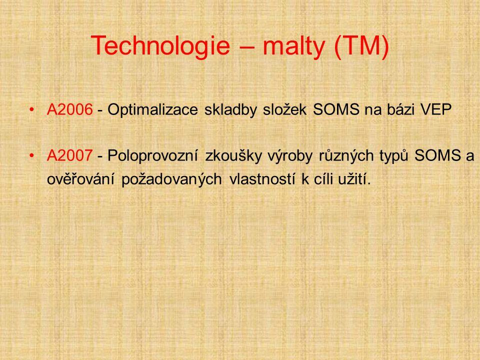 Technologie – malty (TM) A2006 - Optimalizace skladby složek SOMS na bázi VEP A2007 - Poloprovozní zkoušky výroby různých typů SOMS a ověřování požadovaných vlastností k cíli užití.