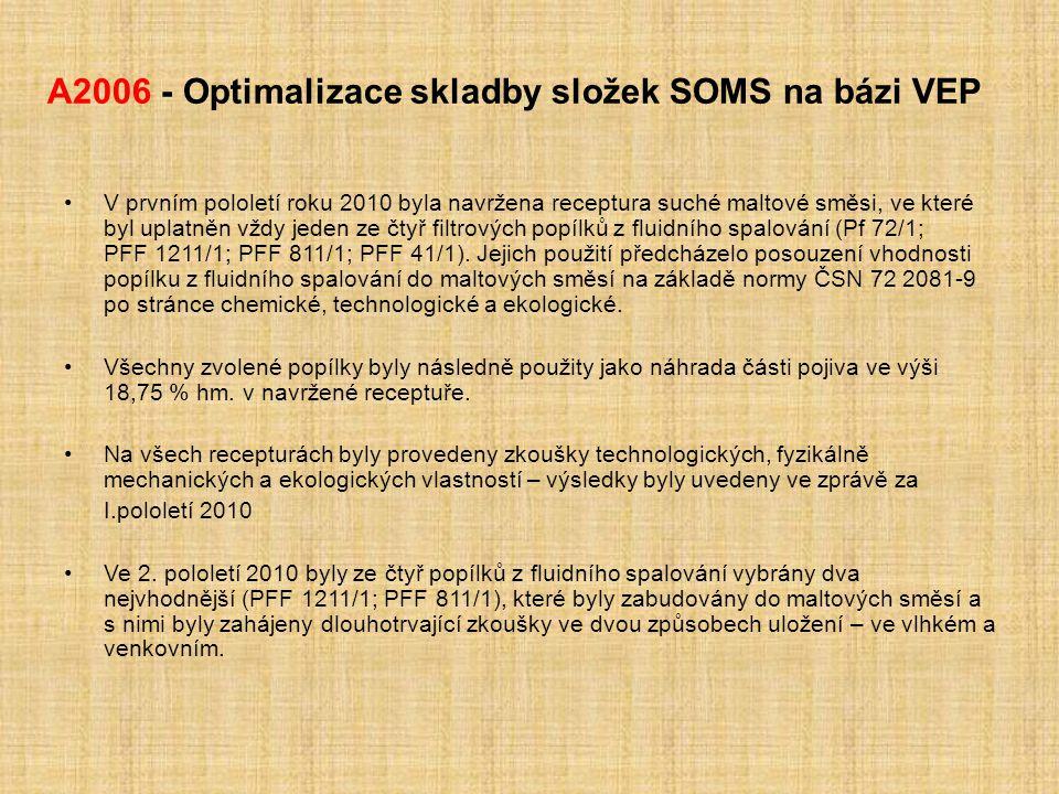 A2006 - Optimalizace skladby složek SOMS na bázi VEP V prvním pololetí roku 2010 byla navržena receptura suché maltové směsi, ve které byl uplatněn vždy jeden ze čtyř filtrových popílků z fluidního spalování (Pf 72/1; PFF 1211/1; PFF 811/1; PFF 41/1).