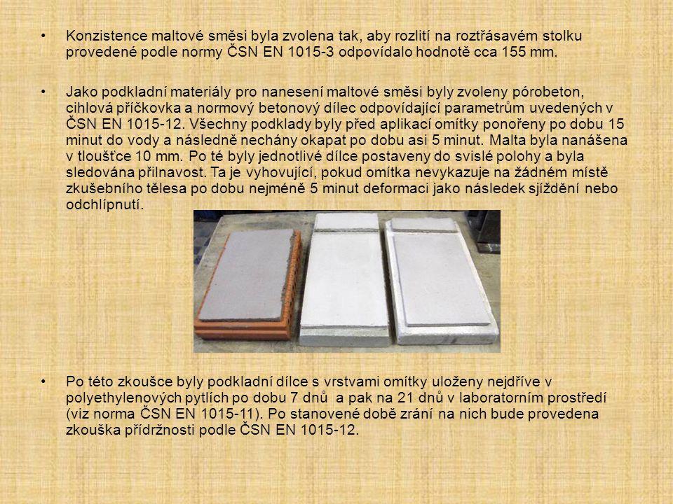 Konzistence maltové směsi byla zvolena tak, aby rozlití na roztřásavém stolku provedené podle normy ČSN EN 1015-3 odpovídalo hodnotě cca 155 mm. Jako