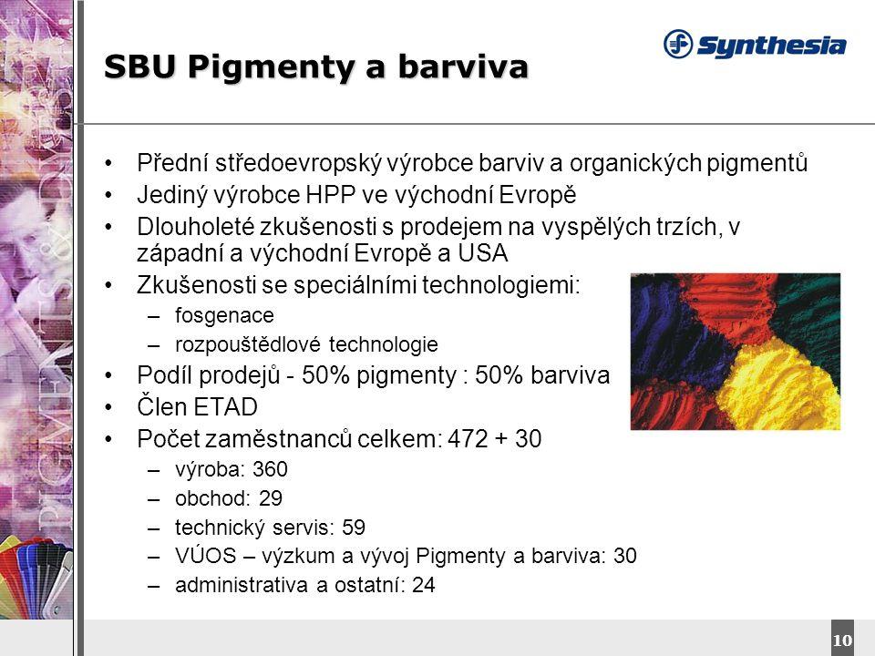 DyStar – Aliachem meeting 10 SBU Pigmenty a barviva Přední středoevropský výrobce barviv a organických pigmentů Jediný výrobce HPP ve východní Evropě Dlouholeté zkušenosti s prodejem na vyspělých trzích, v západní a východní Evropě a USA Zkušenosti se speciálními technologiemi: –fosgenace –rozpouštědlové technologie Podíl prodejů - 50% pigmenty : 50% barviva Člen ETAD Počet zaměstnanců celkem: 472 + 30 –výroba: 360 –obchod: 29 –technický servis: 59 –VÚOS – výzkum a vývoj Pigmenty a barviva: 30 –administrativa a ostatní: 24