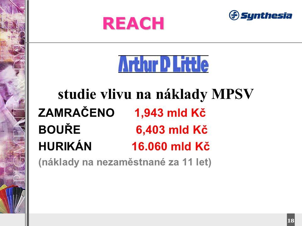 DyStar – Aliachem meeting 18 REACH studie vlivu na náklady MPSV ZAMRAČENO 1,943 mld Kč BOUŘE 6,403 mld Kč HURIKÁN 16.060 mld Kč (náklady na nezaměstnané za 11 let)
