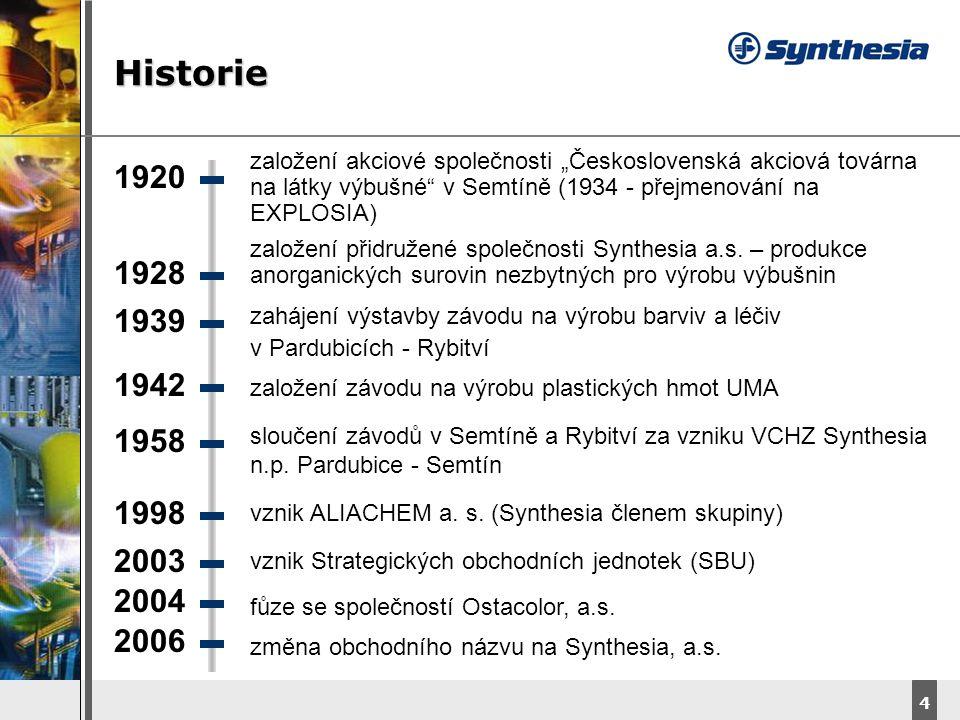 """DyStar – Aliachem meeting 4 Historie 1920 1939 1942 založení akciové společnosti """"Československá akciová továrna na látky výbušné v Semtíně (1934 - přejmenování na EXPLOSIA) zahájení výstavby závodu na výrobu barviv a léčiv v Pardubicích - Rybitví založení závodu na výrobu plastických hmot UMA 1928 2003 vznik Strategických obchodních jednotek (SBU) 1958 sloučení závodů v Semtíně a Rybitví za vzniku VCHZ Synthesia n.p."""