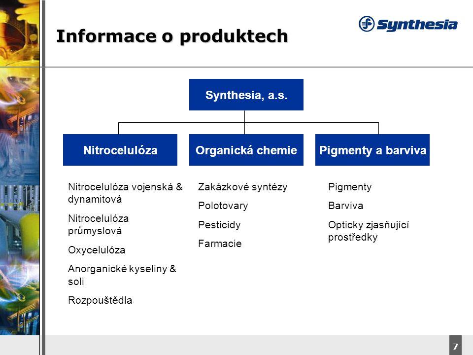 DyStar – Aliachem meeting 8 SBU Nitrocelulóza Jediný výrobce nitrocelulózy v České republice a jeden z předních výrobců na celém světě Dlouholeté zkušenosti s technologií –kontinuální nitrace celulózy –odkyselování nitrocelulózy (MEISSNER) –regenerace odpadních kyselin (SCHOTT) –výroby HNO 3 98% (MAGNAC-PLINKE) –výroby HNO 3 53% (střednětlaká ŠKODA ZVU) –výroby H 2 SO 4 (dvoustupňová, kontaktní) Počet zaměstnanců - celkem: 522 –výroba: 429 –obchod: 21 –technický servis: 56 –VÚOS – výzkum a vývoj Nitrocelulóza: 5 –Administrativa a ostatní: