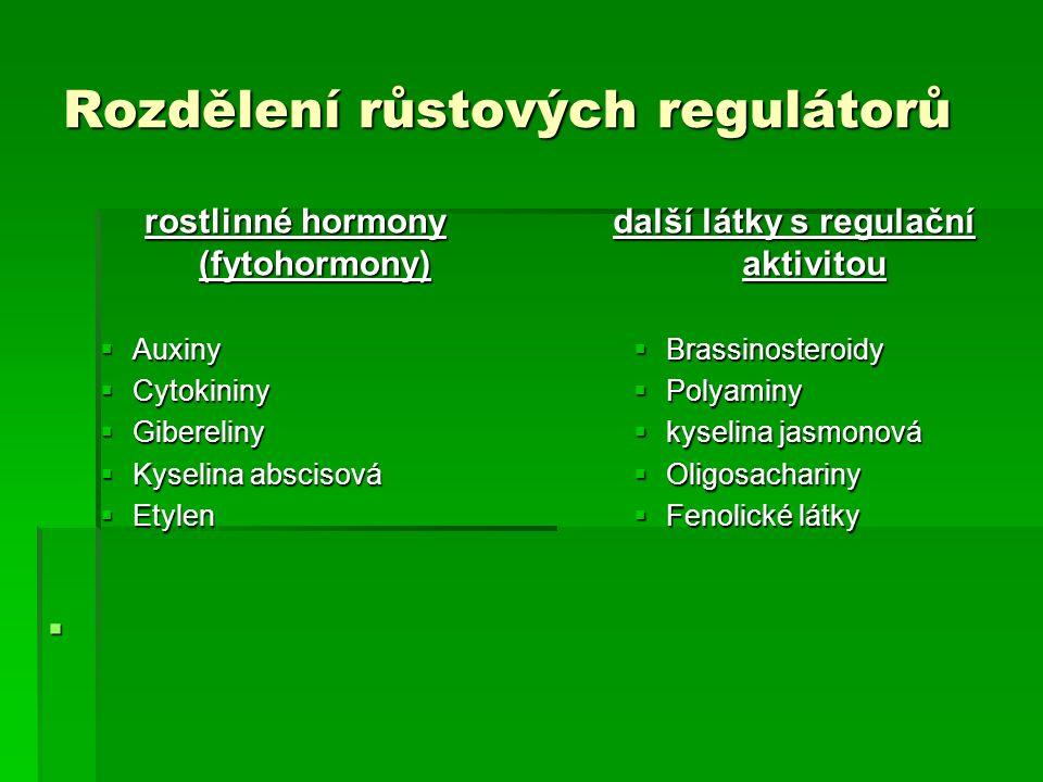 Rozdělení růstových regulátorů rostlinné hormony (fytohormony)  Auxiny  Cytokininy  Gibereliny  Kyselina abscisová  Etylen  další látky s regula