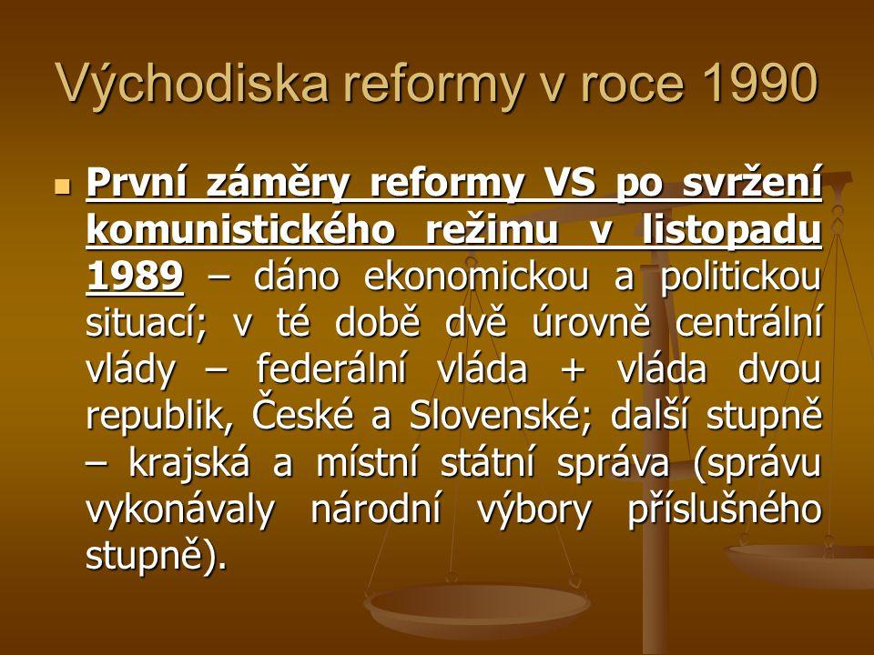Východiska reformy v roce 1990 První záměry reformy VS po svržení komunistického režimu v listopadu 1989 – dáno ekonomickou a politickou situací; v té