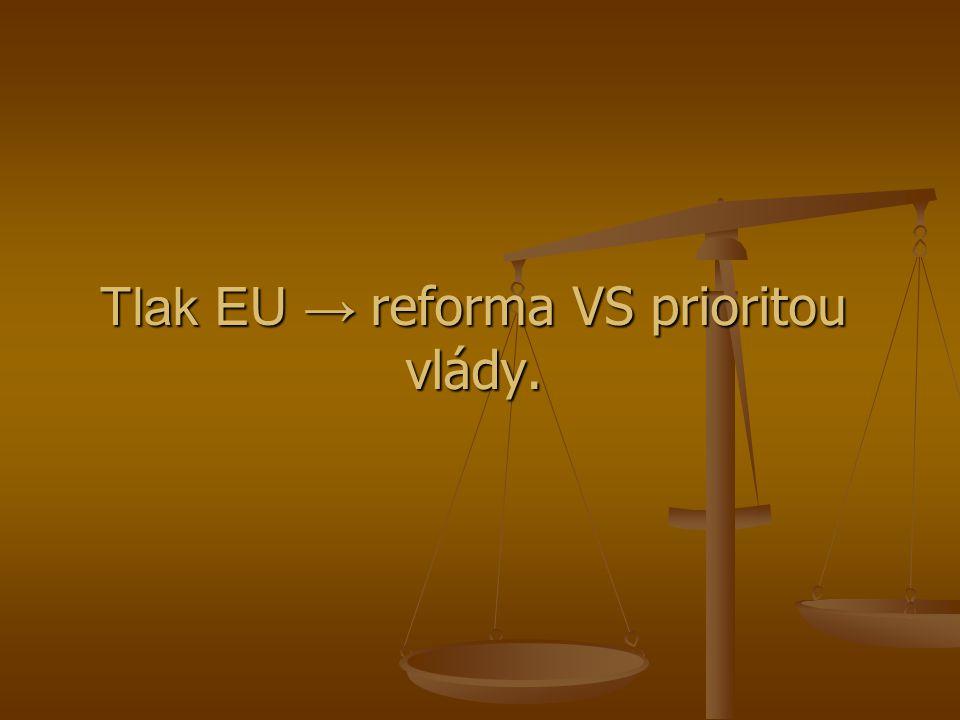 Tlak EU → reforma VS prioritou vlády.