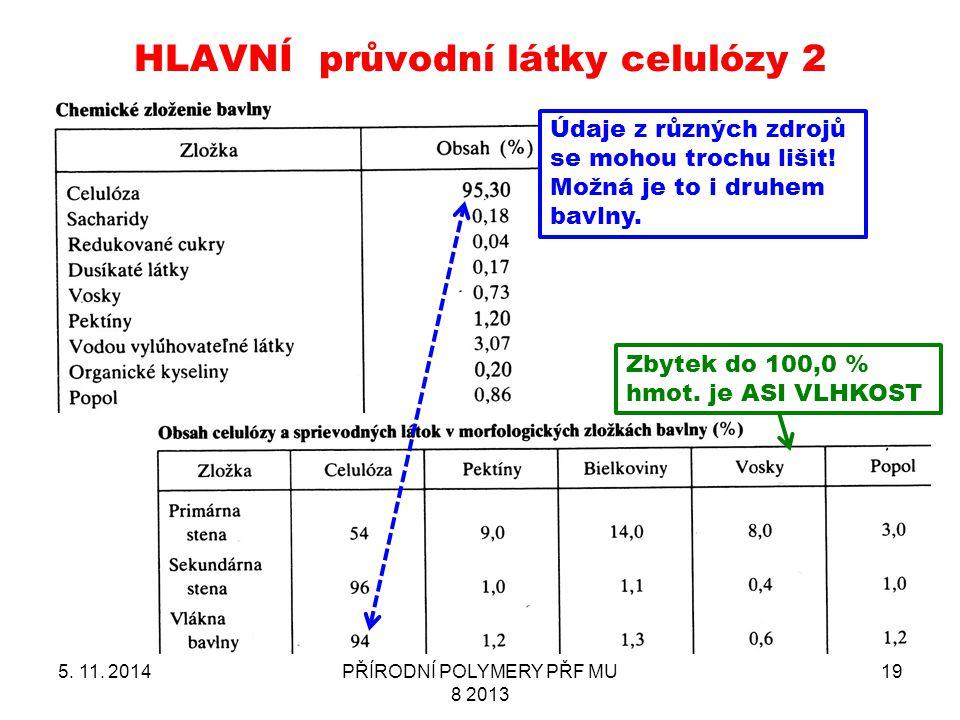 HLAVNÍ průvodní látky celulózy 2 5. 11. 2014PŘÍRODNÍ POLYMERY PŘF MU 8 2013 19 Zbytek do 100,0 % hmot. je ASI VLHKOST Údaje z různých zdrojů se mohou
