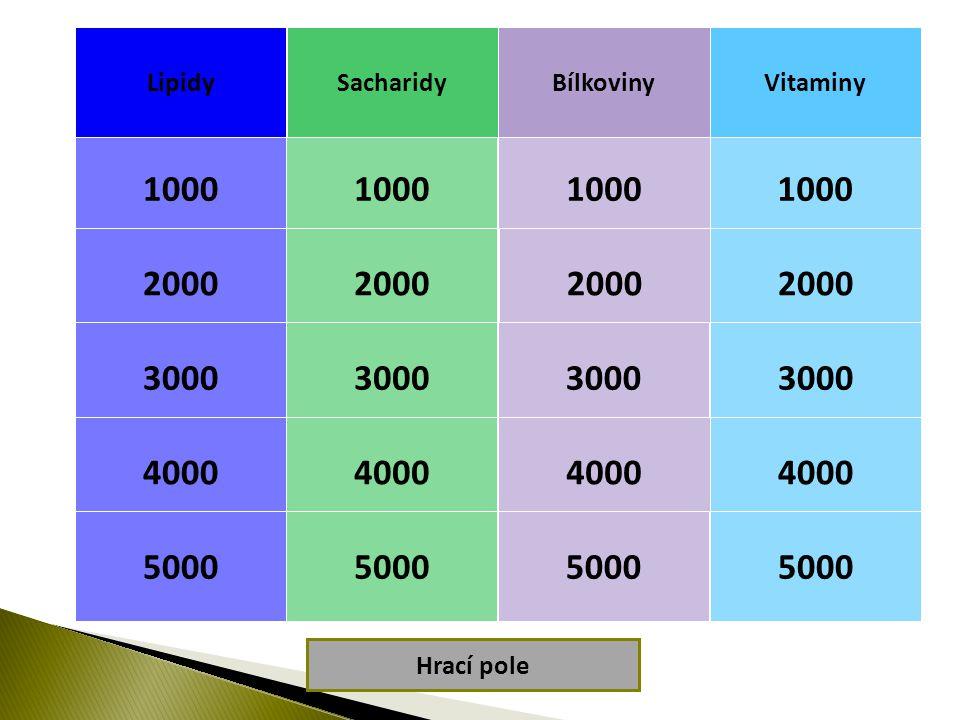 Hrací pole Lipidy 1000 Mezi lipidy nepatří: a) Sádlo, máslo, olej, rybí tuk b) Vyšší mastné kyseliny c) Oleje a margariny d) Tuky, oleje a vosky