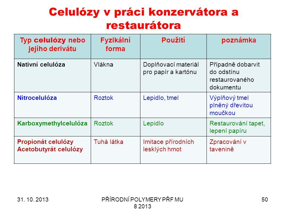 Celulózy v práci konzervátora a restaurátora Typ celulózy nebo jejího derivátu Fyzikální forma Použitípoznámka Nativní celulózaVláknaDoplňovací materi
