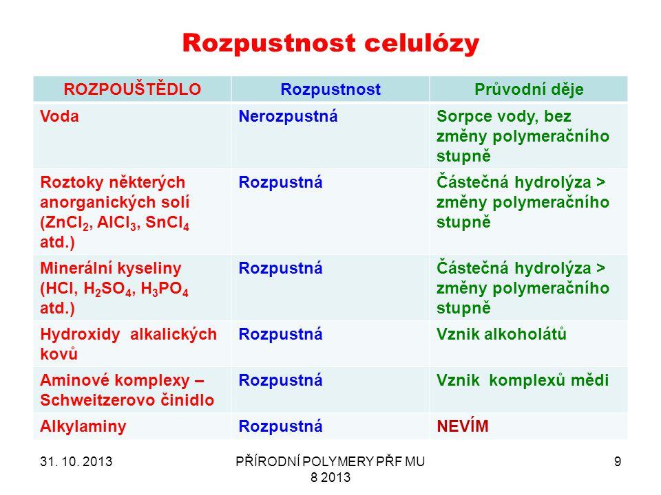 Rozpustnost celulózy 31. 10. 2013PŘÍRODNÍ POLYMERY PŘF MU 8 2013 9 ROZPOUŠTĚDLORozpustnostPrůvodní děje VodaNerozpustnáSorpce vody, bez změny polymera