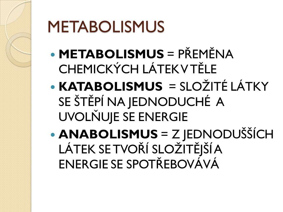 METABOLISMUS METABOLISMUS = PŘEMĚNA CHEMICKÝCH LÁTEK V TĚLE KATABOLISMUS = SLOŽITÉ LÁTKY SE ŠTĚPÍ NA JEDNODUCHÉ A UVOLŇUJE SE ENERGIE ANABOLISMUS = Z JEDNODUŠŠÍCH LÁTEK SE TVOŘÍ SLOŽITĚJŠÍ A ENERGIE SE SPOTŘEBOVÁVÁ