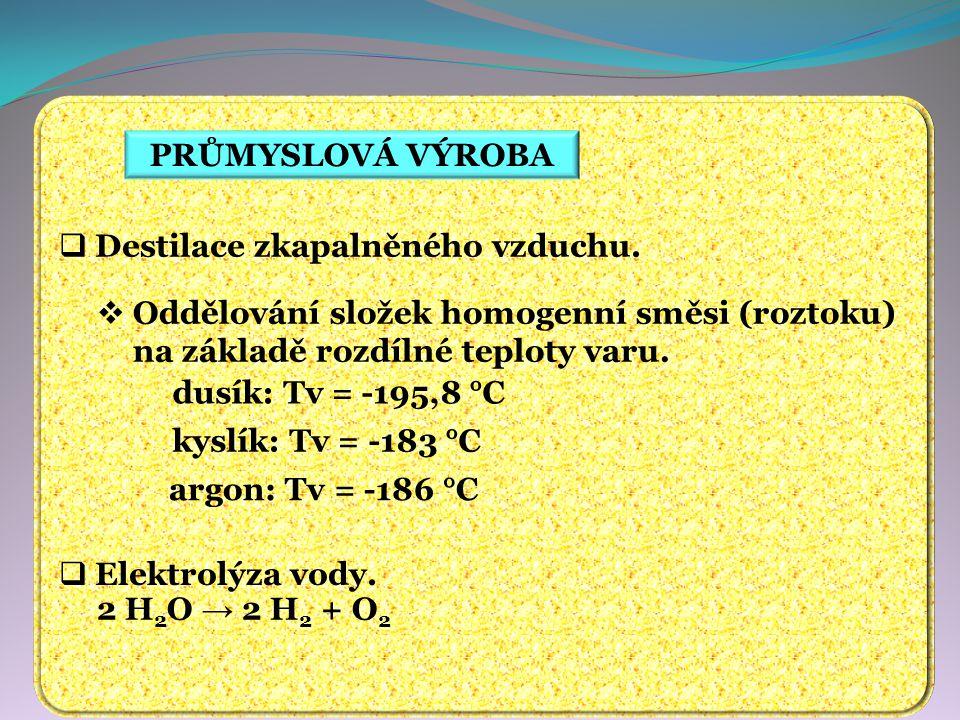 PRŮMYSLOVÁ VÝROBA  Destilace zkapalněného vzduchu.  Oddělování složek homogenní směsi (roztoku) na základě rozdílné teploty varu. dusík: Tv = -195,8