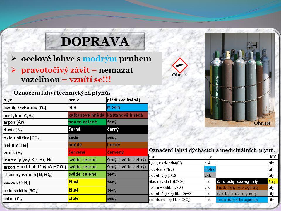 DOPRAVA  ocelové lahve s modrým pruhem Obr.18 Označení lahví dýchacích a medicinálních plynů. Označení lahví technických plynů. Obr.17  pravotočivý