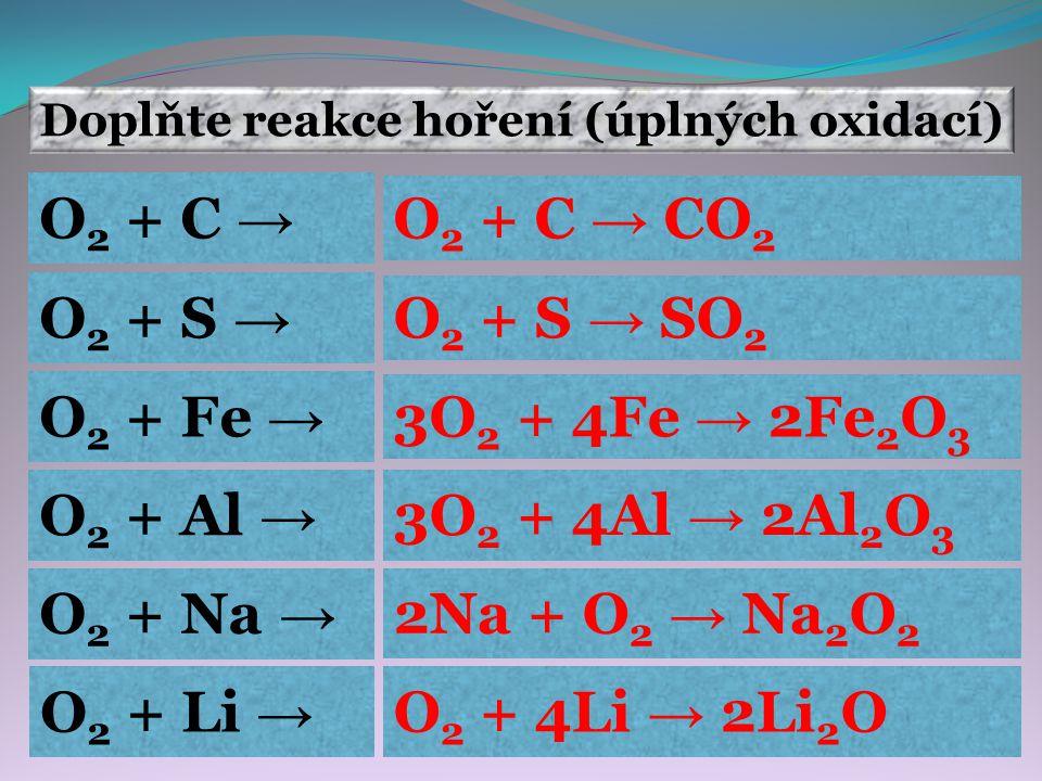 Doplňte reakce hoření (úplných oxidací) O 2 + C → O 2 + S → O 2 + Fe → O 2 + Al → O 2 + Na → O 2 + Li → O 2 + C → CO 2 O 2 + S → SO 2 3O 2 + 4Fe → 2Fe