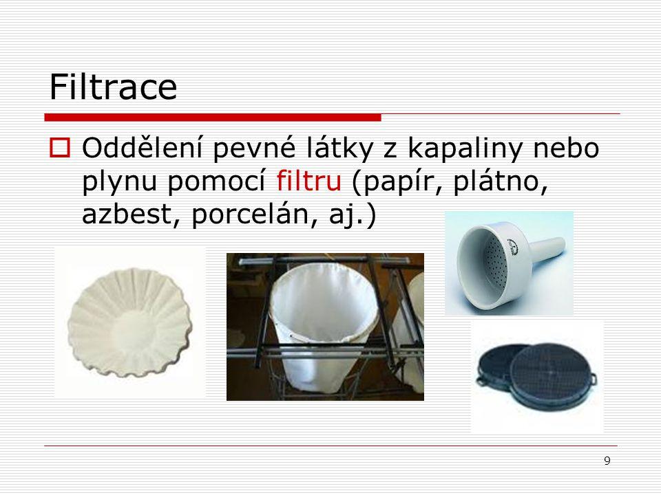 Filtrace  Oddělení pevné látky z kapaliny nebo plynu pomocí filtru (papír, plátno, azbest, porcelán, aj.) 9