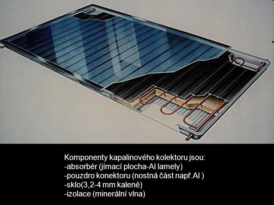 Komponenty kapalinového kolektoru jsou: -absorbér (jímací plocha-Al lamely) -pouzdro konektoru (nostná část např.Al ) -sklo(3,2-4 mm kalené) -izolace