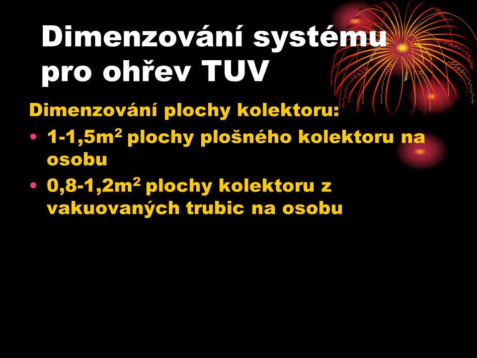 Dimenzování systému pro ohřev TUV Dimenzování plochy kolektoru: 1-1,5m 2 plochy plošného kolektoru na osobu 0,8-1,2m 2 plochy kolektoru z vakuovaných