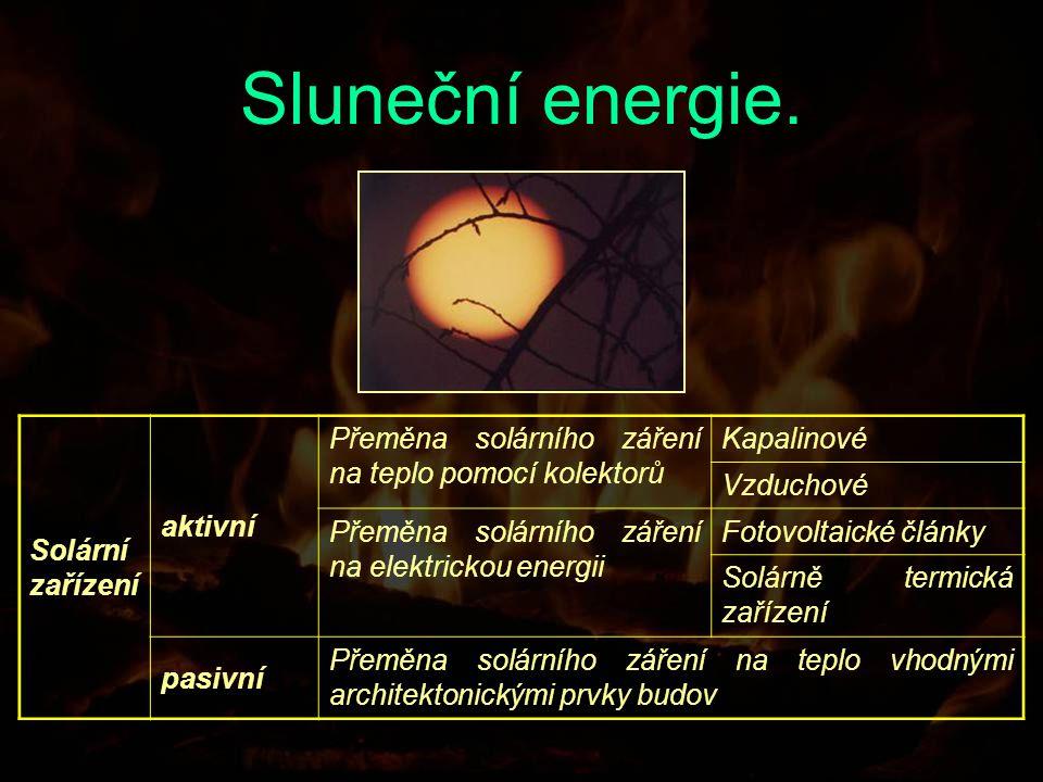 Sluneční energie.