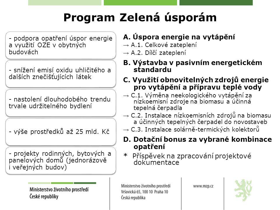 Program Zelená úsporám - podpora opatření úspor energie a využití OZE v obytných budovách - snížení emisí oxidu uhličitého a dalších znečišťujících lá