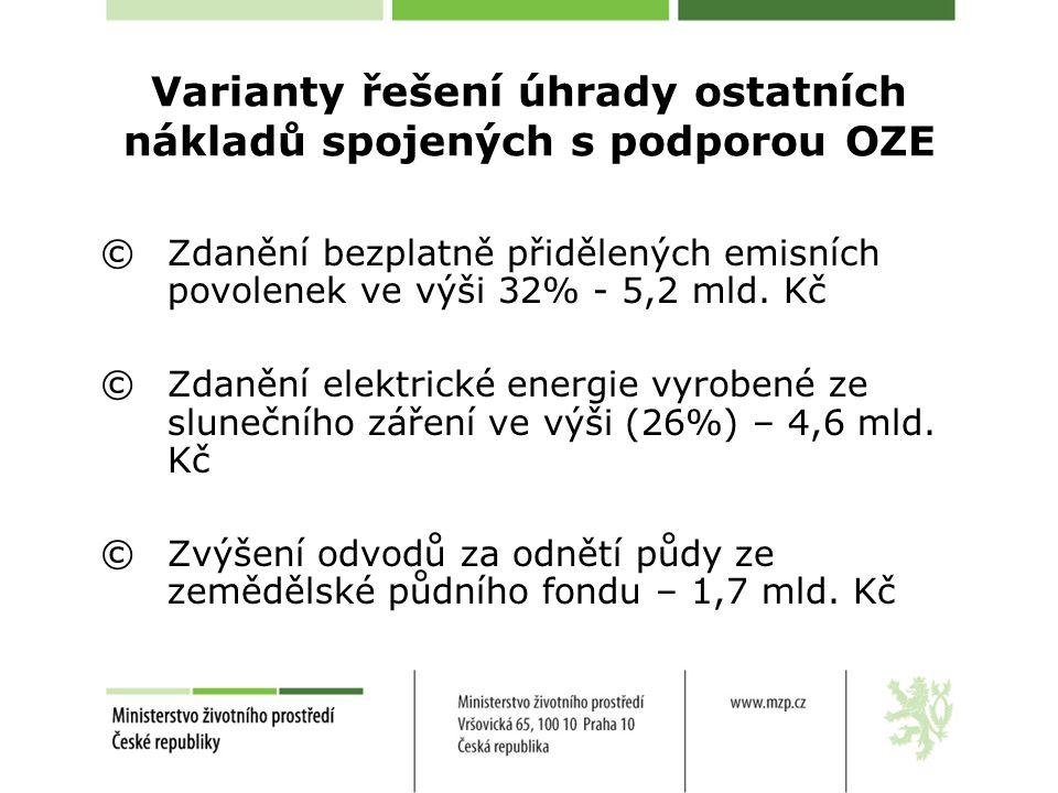 Varianty řešení úhrady ostatních nákladů spojených s podporou OZE ©Zdanění bezplatně přidělených emisních povolenek ve výši 32% - 5,2 mld. Kč ©Zdanění