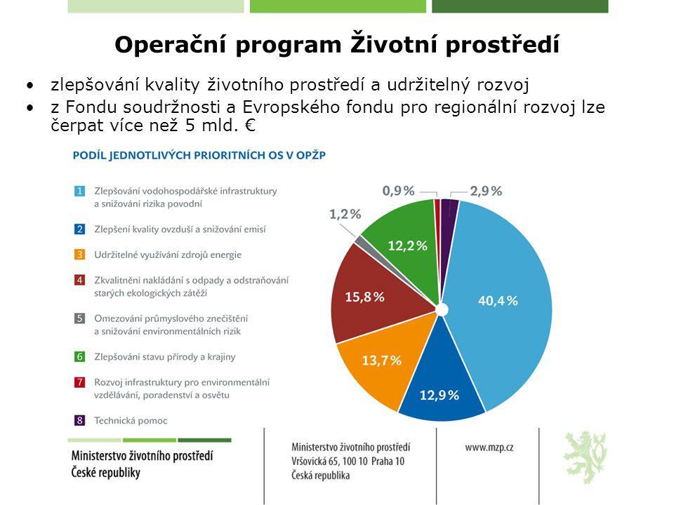 Operační program Životní prostředí zlepšování kvality životního prostředí a udržitelný rozvoj z Fondu soudržnosti a Evropského fondu pro regionální ro