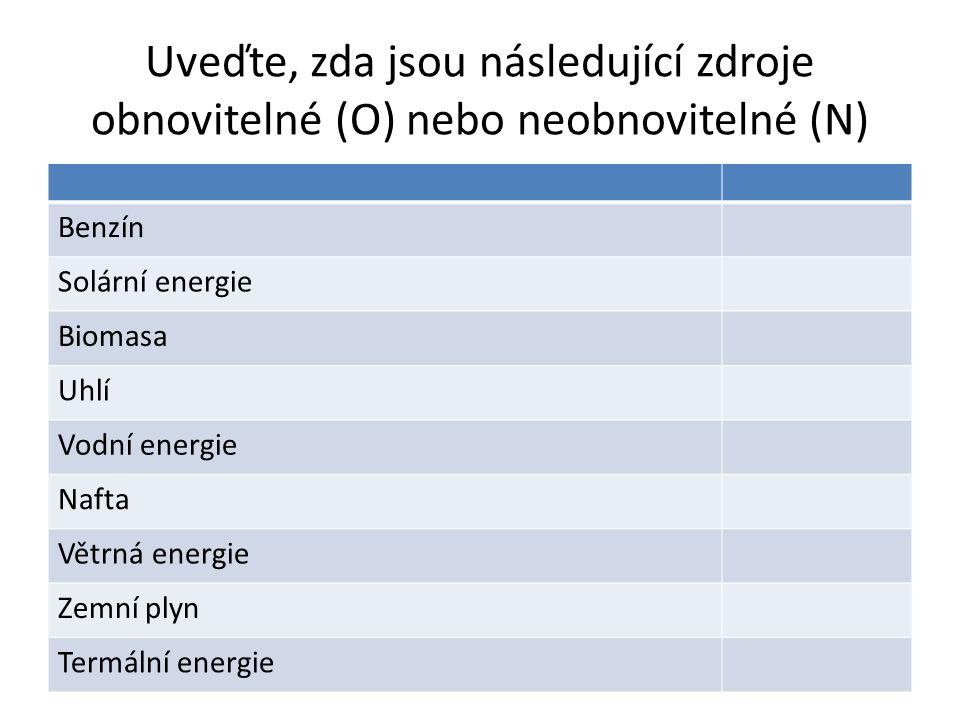 Uveďte, zda jsou následující zdroje obnovitelné (O) nebo neobnovitelné (N) Benzín Solární energie Biomasa Uhlí Vodní energie Nafta Větrná energie Zemní plyn Termální energie