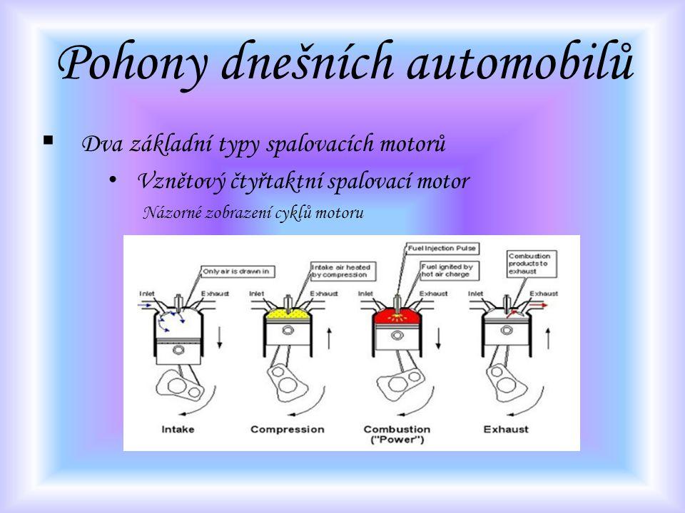 Pohony dnešních automobilů  Dva základní typy spalovacích motorů Vznětový čtyřtaktní spalovací motor Názorné zobrazení cyklů motoru