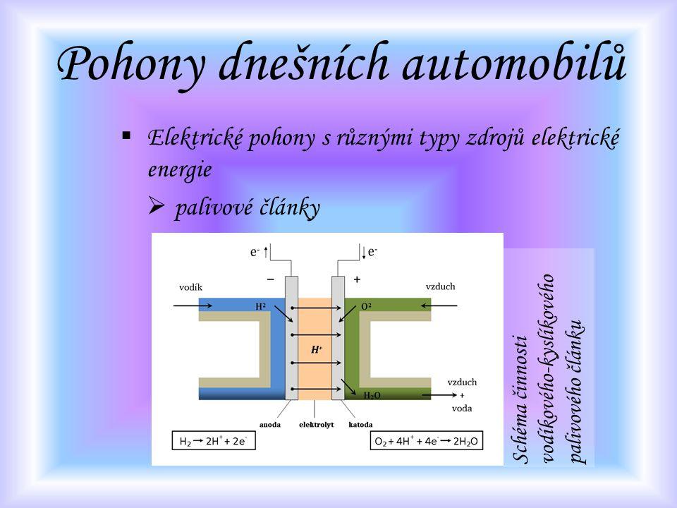 Pohony dnešních automobilů  Elektrické pohony s různými typy zdrojů elektrické energie  palivové články Schéma činnosti vodíkového-kyslíkového paliv