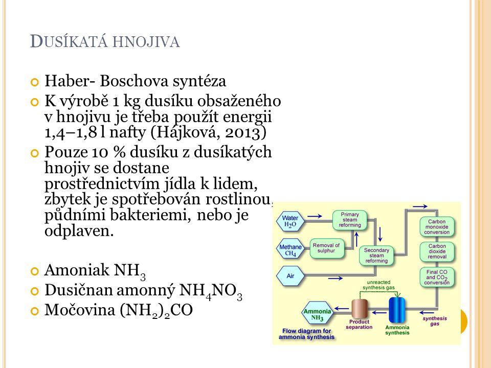 D USÍKATÁ HNOJIVA Haber- Boschova syntéza K výrobě 1 kg dusíku obsaženého v hnojivu je třeba použít energii 1,4–1,8 l nafty (Hájková, 2013) Pouze 10 %