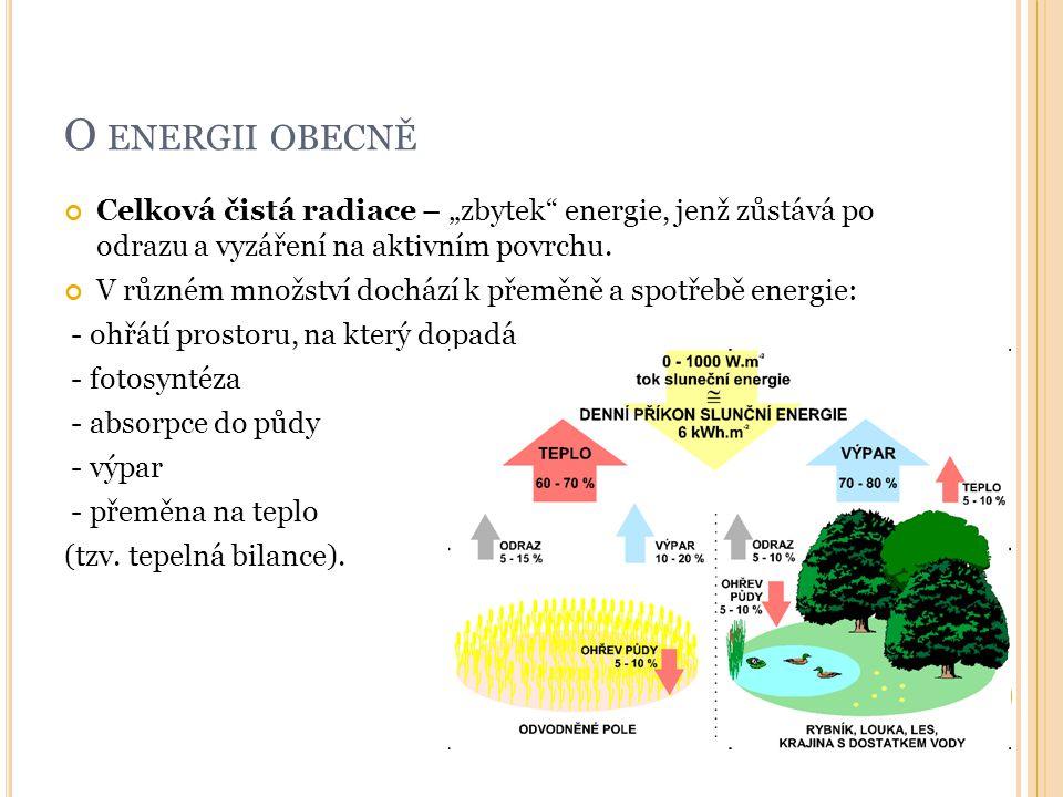"""O ENERGII OBECNĚ Celková čistá radiace – """"zbytek"""" energie, jenž zůstává po odrazu a vyzáření na aktivním povrchu. V různém množství dochází k přeměně"""