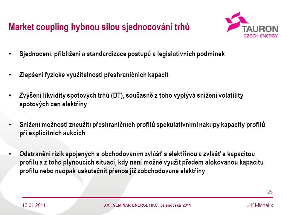 Jiří Michalik Market coupling hybnou silou sjednocování trhů Sjednocení, přiblížení a standardizace postupů a legislativních podmínek Zlepšení fyzické
