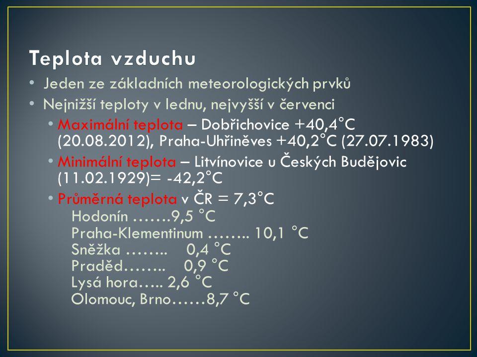 Jeden ze základních meteorologických prvků Nejnižší teploty v lednu, nejvyšší v červenci Maximální teplota – Dobřichovice +40,4°C (20.08.2012), Praha-