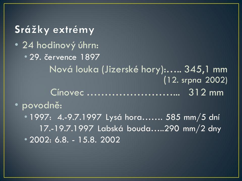 24 hodinový úhrn: 29. července 1897 Nová louka (Jizerské hory):….. 345,1 mm ( 12. srpna 2002) Cínovec ……………………... 312 mm povodně: 1997: 4.-9.7.1997 Ly