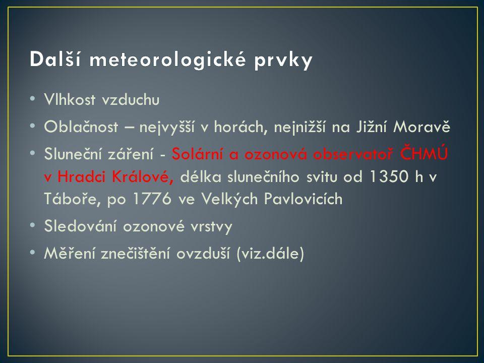Vlhkost vzduchu Oblačnost – nejvyšší v horách, nejnižší na Jižní Moravě Sluneční záření - Solární a ozonová observatoř ČHMÚ v Hradci Králové, délka sl