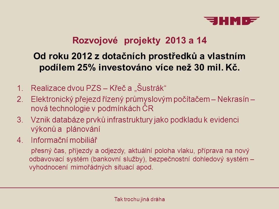 Rozvojové projekty 2013 a 14 Od roku 2012 z dotačních prostředků a vlastním podílem 25% investováno více než 30 mil. Kč. 1.Realizace dvou PZS – Křeč a