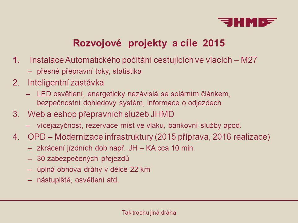 Rozvojové projekty a cíle 2015 1. Instalace Automatického počítání cestujících ve vlacích – M27 –přesné přepravní toky, statistika 2.Inteligentní zast