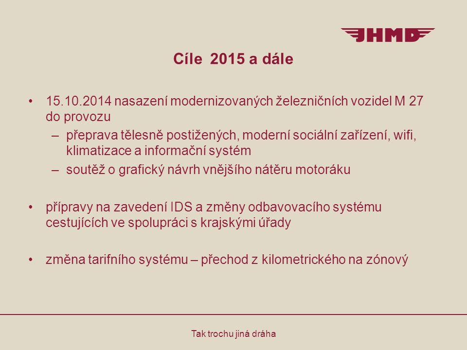 Cíle 2015 a dále 15.10.2014 nasazení modernizovaných železničních vozidel M 27 do provozu –přeprava tělesně postižených, moderní sociální zařízení, wi