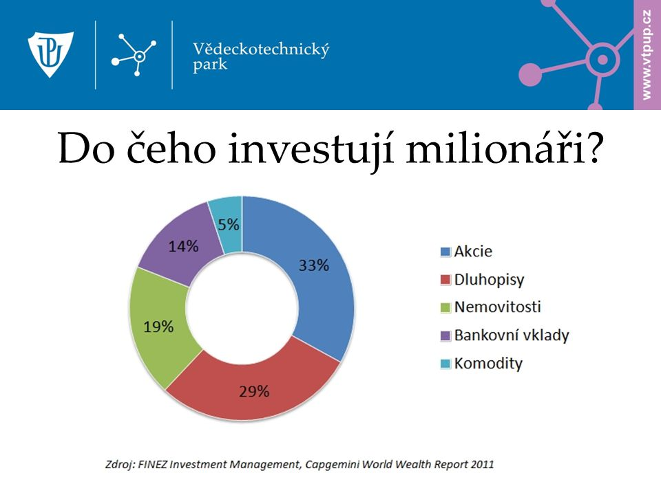 Do čeho investují milionáři