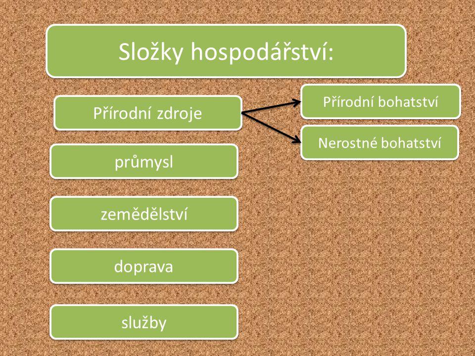 ZÁKLADNÍ ŠKOLA OLOMOUC příspěvková organizace MOZARTOVA 48, 779 00 OLOMOUC tel.: 585 427 142, 775 116 442; fax: 585 422 713 email: kundrum@centrum.cz; www.zs-mozartova.czkundrum@centrum.czwww.zs-mozartova.cz Seznam použité literatury a pramenů: HÜBELOVÁ, D.; CHALUPA, P.: Zeměpis Evropa, 1.