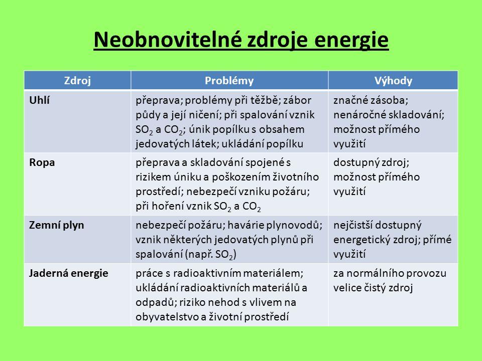 Neobnovitelné zdroje energie ZdrojProblémyVýhody Uhlípřeprava; problémy při těžbě; zábor půdy a její ničení; při spalování vznik SO 2 a CO 2 ; únik po