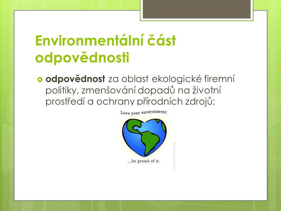 CSR TÉMATACSR AKTIVITYPŘÍKLADY Environmentální politika Řízení ▪ Environmentální strategie ▪ Využití norem (ISO 14001, EMAS) ▪ Environmentální audit Dodavatelský řetězec ▪ Environmentální kritéria výběru dodavatelů Zapojení stakeholderů ▪ Spolupráce na environmentálních aktivitách ▪ Návrhy na zlepšení environmentálních praktik Komunikace ▪ Enviromentální školení ▪ Informace o environmentální politice firmy Změny klimatu ▪ Opatření pro snižování uhlíkové stopy