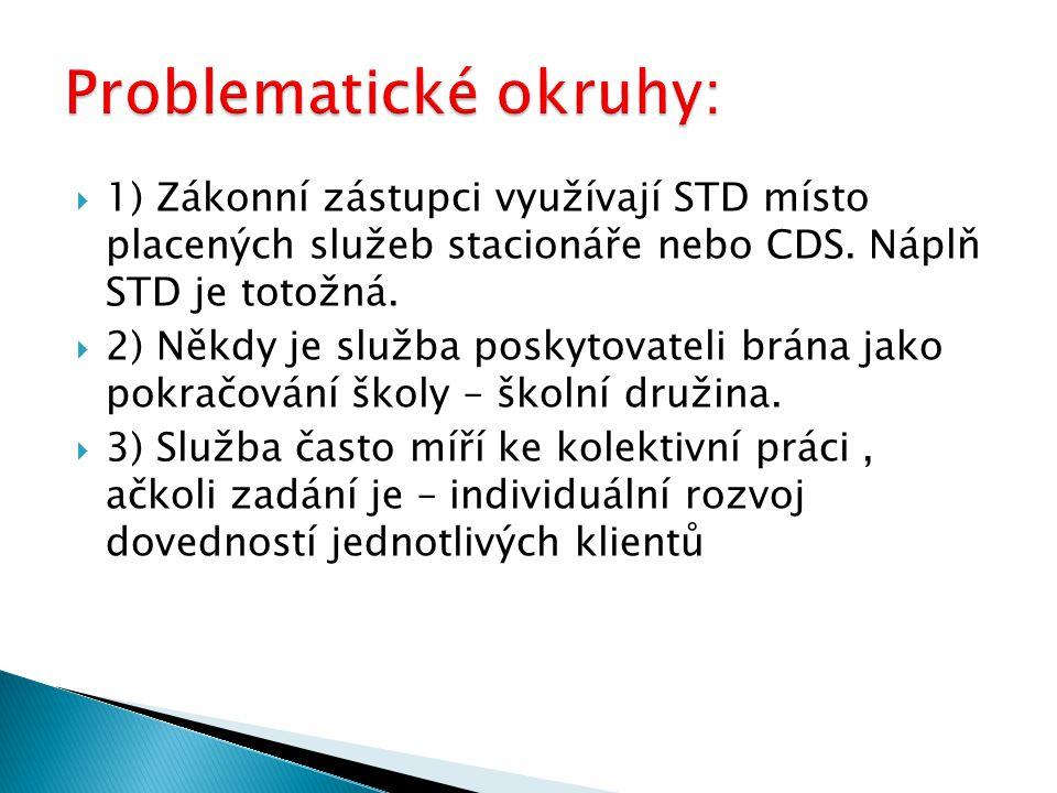  1) Zákonní zástupci využívají STD místo placených služeb stacionáře nebo CDS. Náplň STD je totožná.  2) Někdy je služba poskytovateli brána jako po