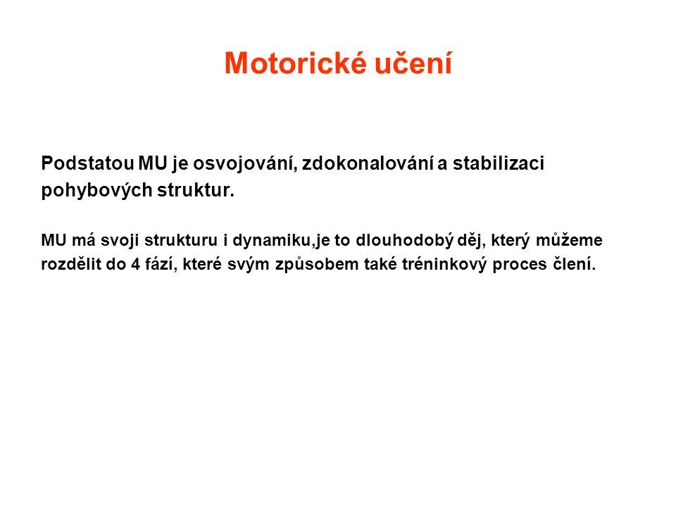 Motorické učení Podstatou MU je osvojování, zdokonalování a stabilizaci pohybových struktur. MU má svoji strukturu i dynamiku,je to dlouhodobý děj, kt