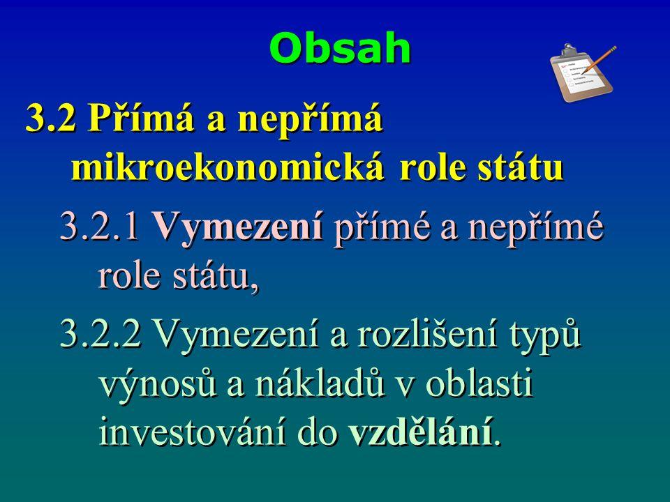 Obsah 3.2 Přímá a nepřímá mikroekonomická role státu 3.2.1 Vymezení přímé a nepřímé role státu, 3.2.2 Vymezení a rozlišení typů výnosů a nákladů v obl