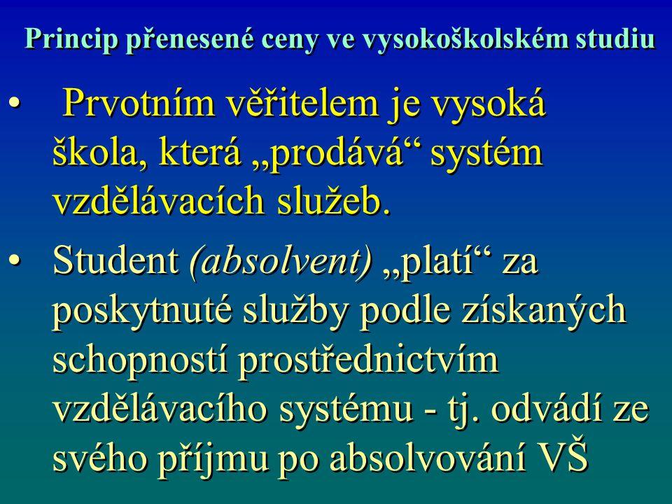 """Princip přenesené ceny ve vysokoškolském studiu Prvotním věřitelem je vysoká škola, která """"prodává"""" systém vzdělávacích služeb. Student (absolvent) """"p"""